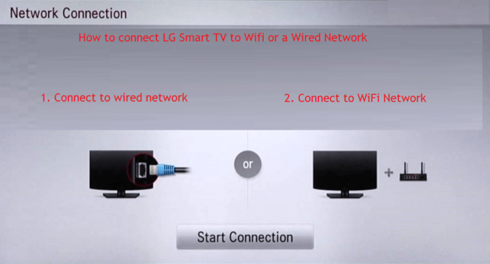 connect lg tv to wifi